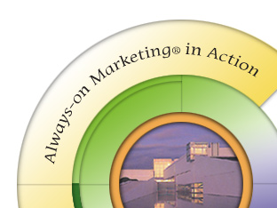 Focus on Marketing -- The days of simple selling are over